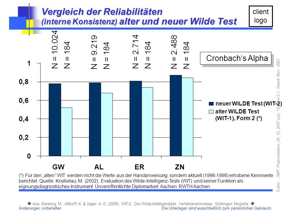 Vergleich der Reliabilitäten (interne Konsistenz) alter und neuer Wilde Test