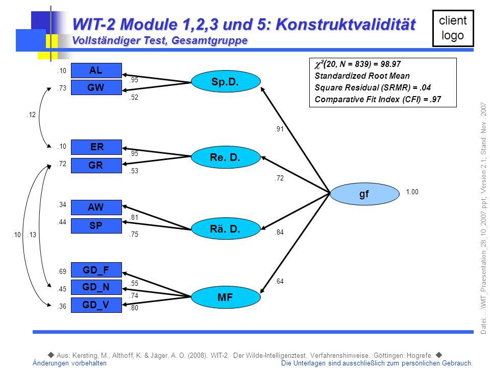 WIT-2 Module 1,2,3 und 5: Konstruktvalidität