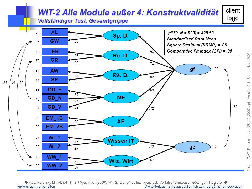 WIT-2 Alle Module außer 4: Konstruktvalidität