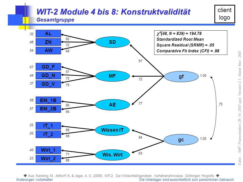 WIT-2 Module 4 bis 8: Konstruktvalidität