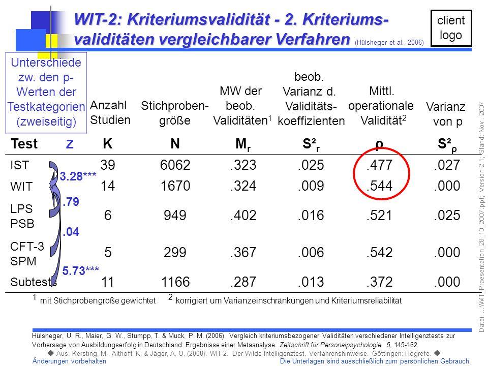 WIT-2: Kriteriumsvalidität - 2