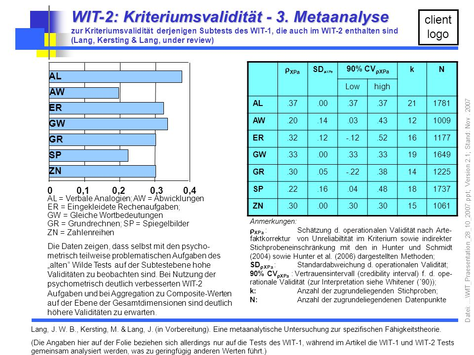 WIT-2: Kriteriumsvalidität - 3. Metaanalyse
