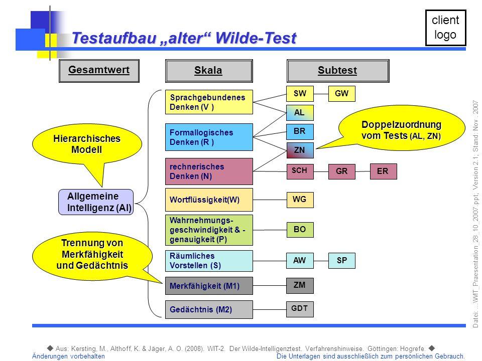 """Testaufbau """"alter Wilde-Test"""