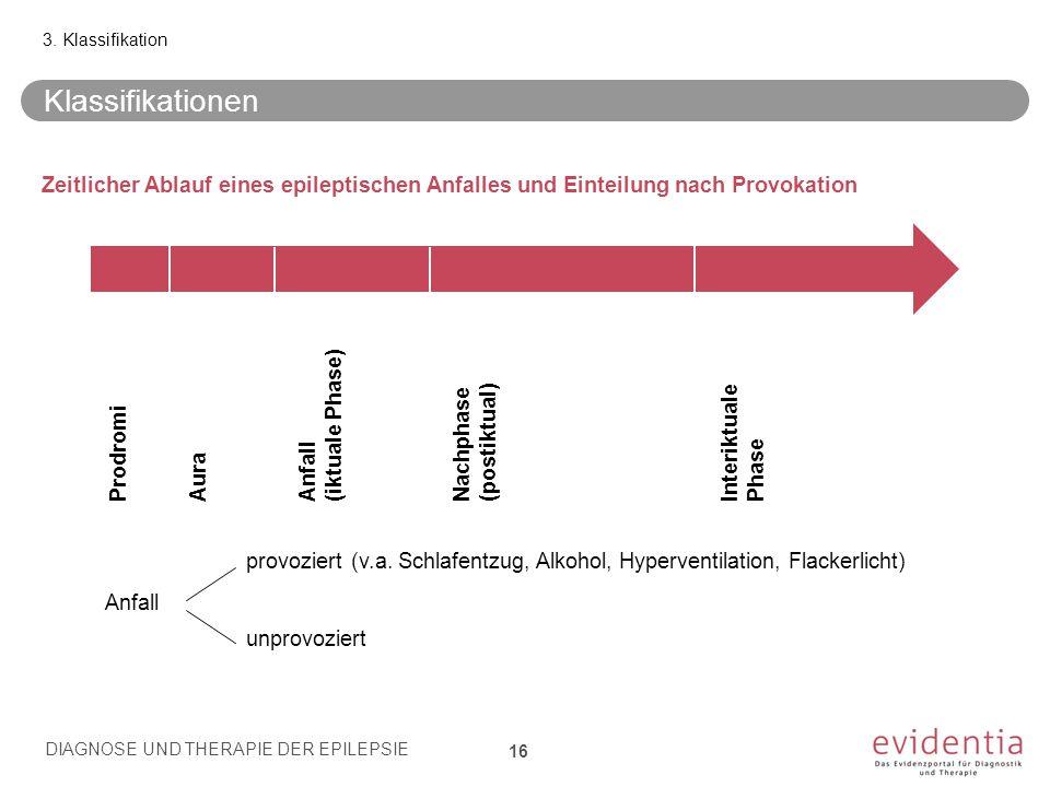 3. Klassifikation Klassifikationen. Zeitlicher Ablauf eines epileptischen Anfalles und Einteilung nach Provokation.