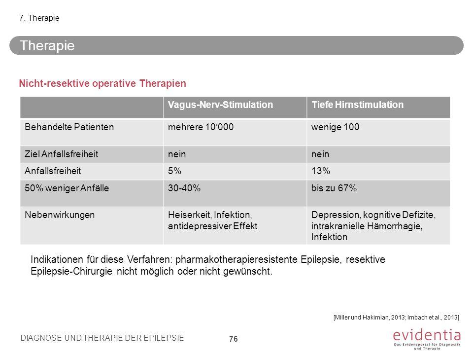 Therapie Nicht-resektive operative Therapien