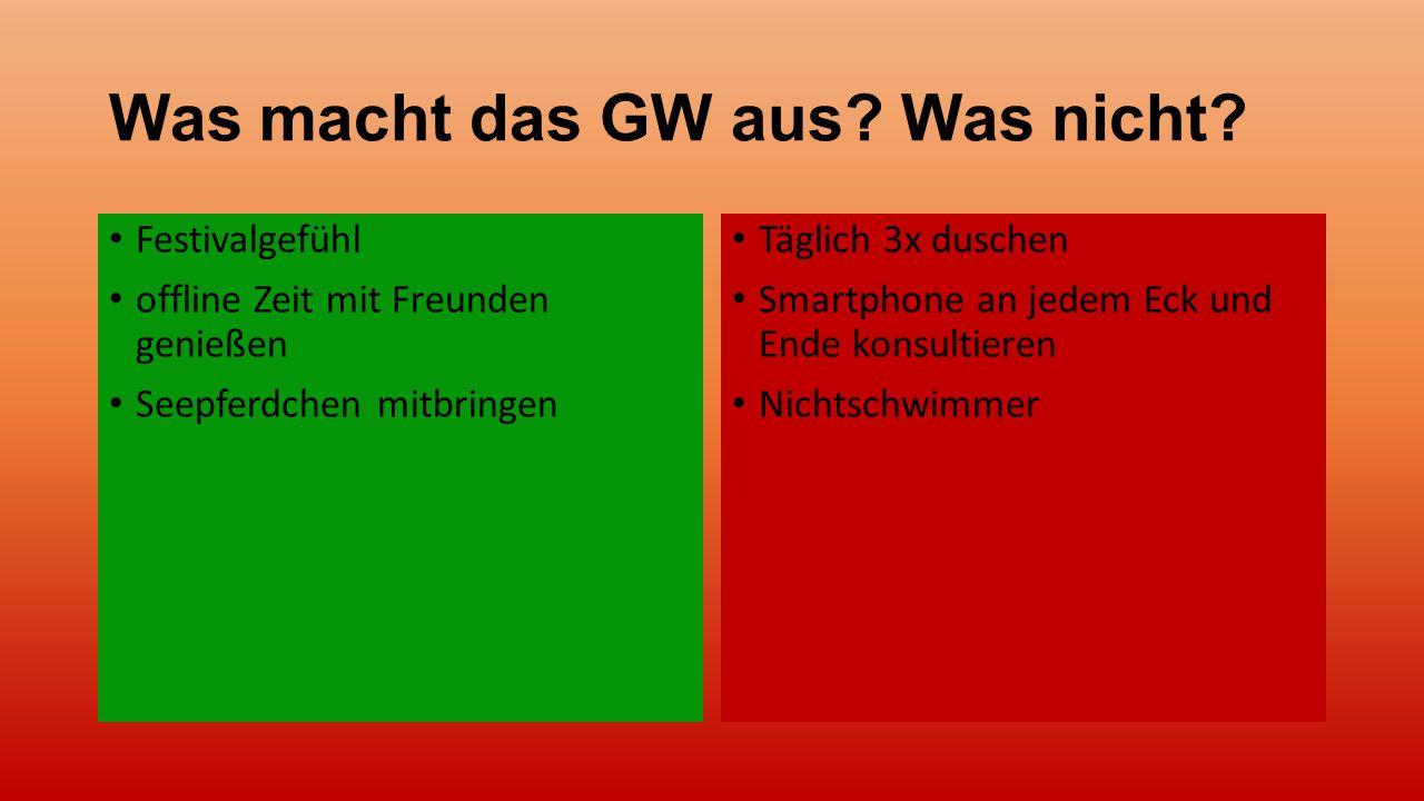 Was macht das GW aus Was nicht