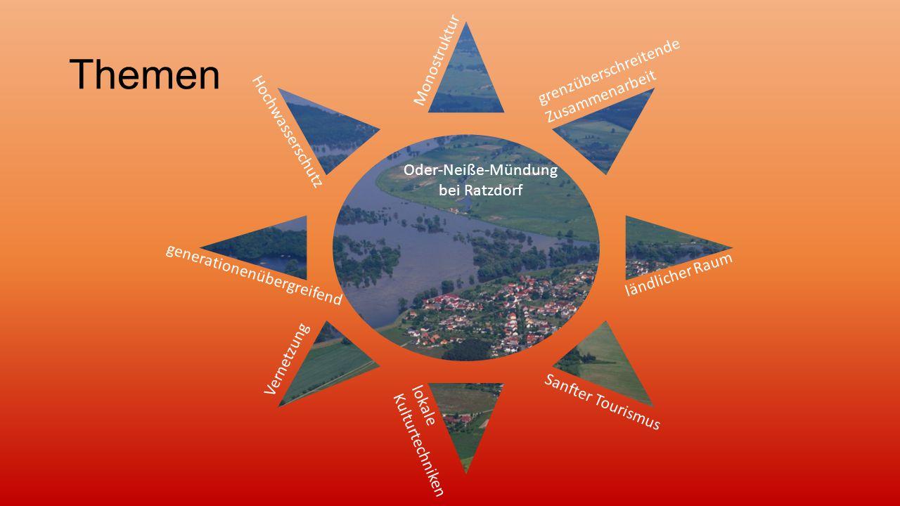 Oder-Neiße-Mündung bei Ratzdorf