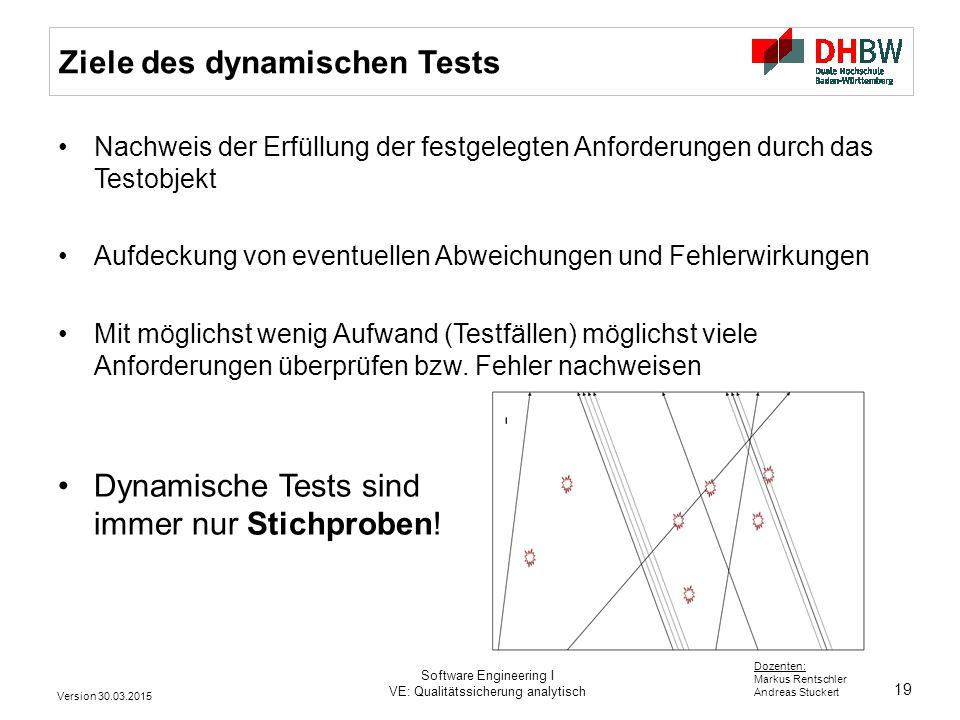 Ziele des dynamischen Tests
