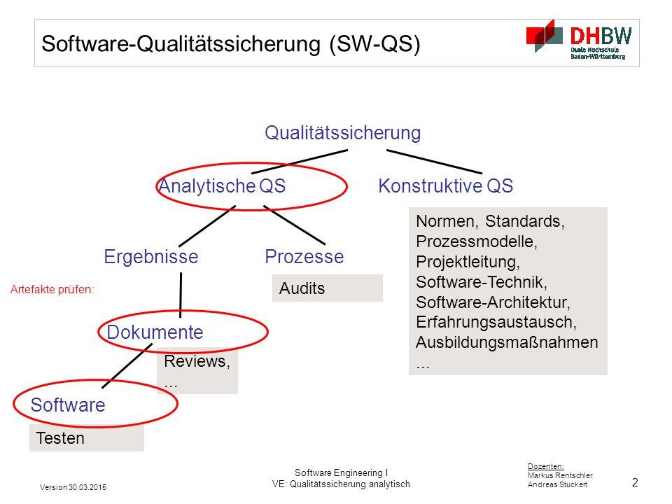 Software-Qualitätssicherung (SW-QS)