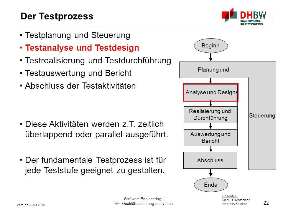 Der Testprozess Testplanung und Steuerung Testanalyse und Testdesign