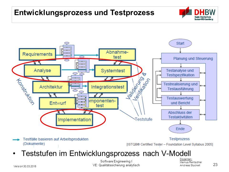 Entwicklungsprozess und Testprozess