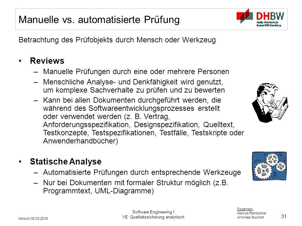 Manuelle vs. automatisierte Prüfung