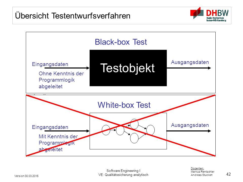 Testobjekt Übersicht Testentwurfsverfahren Black-box Test