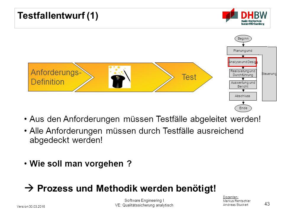  Prozess und Methodik werden benötigt!