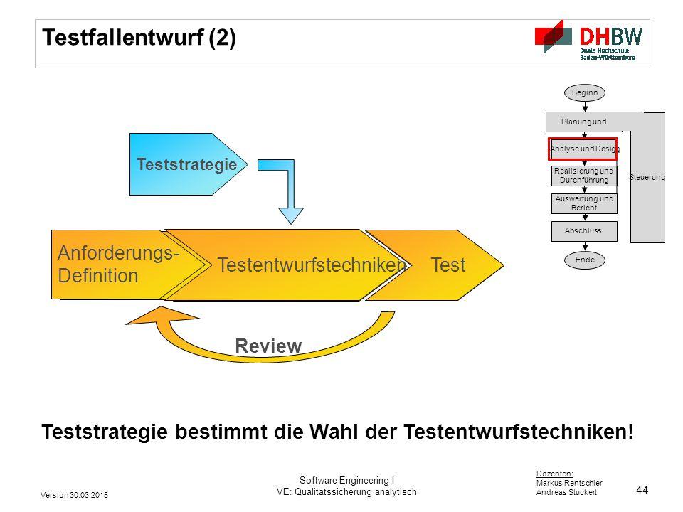 Testfallentwurf (2) Planung und. Analyse und Design. Realisierung und Durchführung. Abschluss. Beginn.