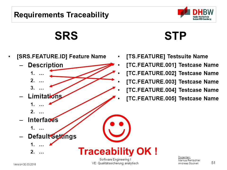  SRS STP Traceability OK ! Requirements Traceability Description