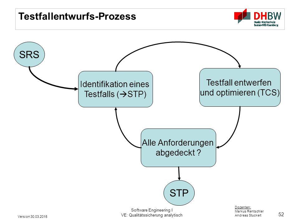Testfallentwurfs-Prozess