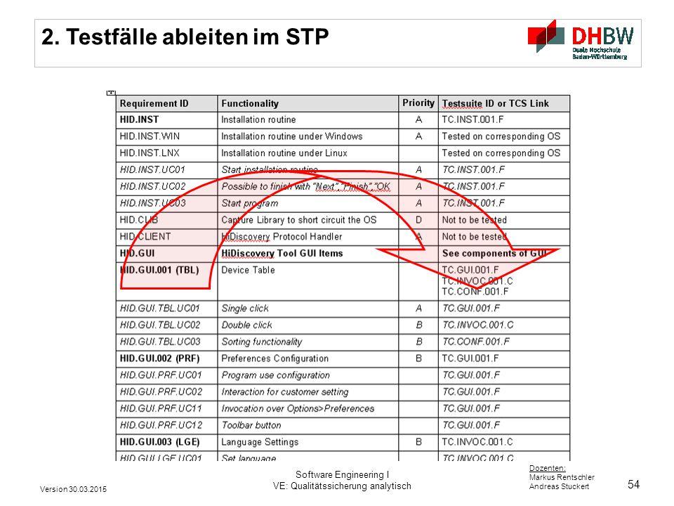 2. Testfälle ableiten im STP