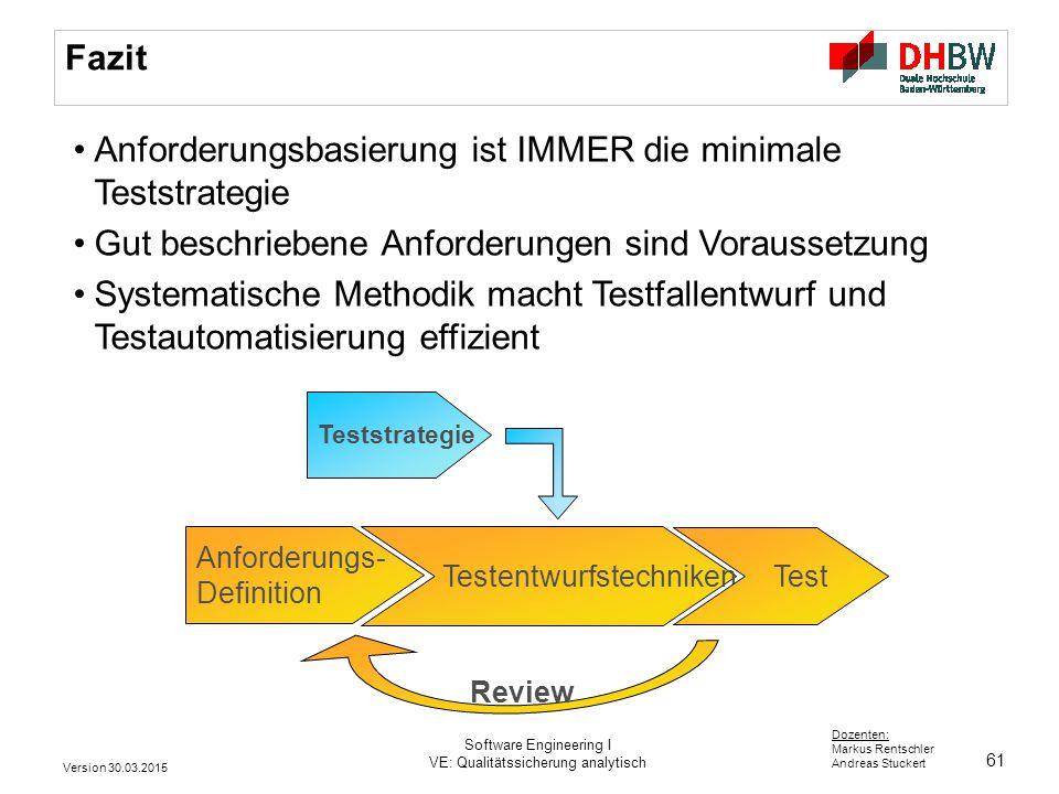 Anforderungsbasierung ist IMMER die minimale Teststrategie