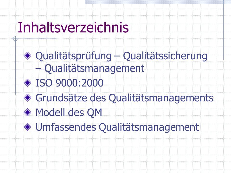 Inhaltsverzeichnis Qualitätsprüfung – Qualitätssicherung – Qualitätsmanagement. ISO 9000:2000. Grundsätze des Qualitätsmanagements.