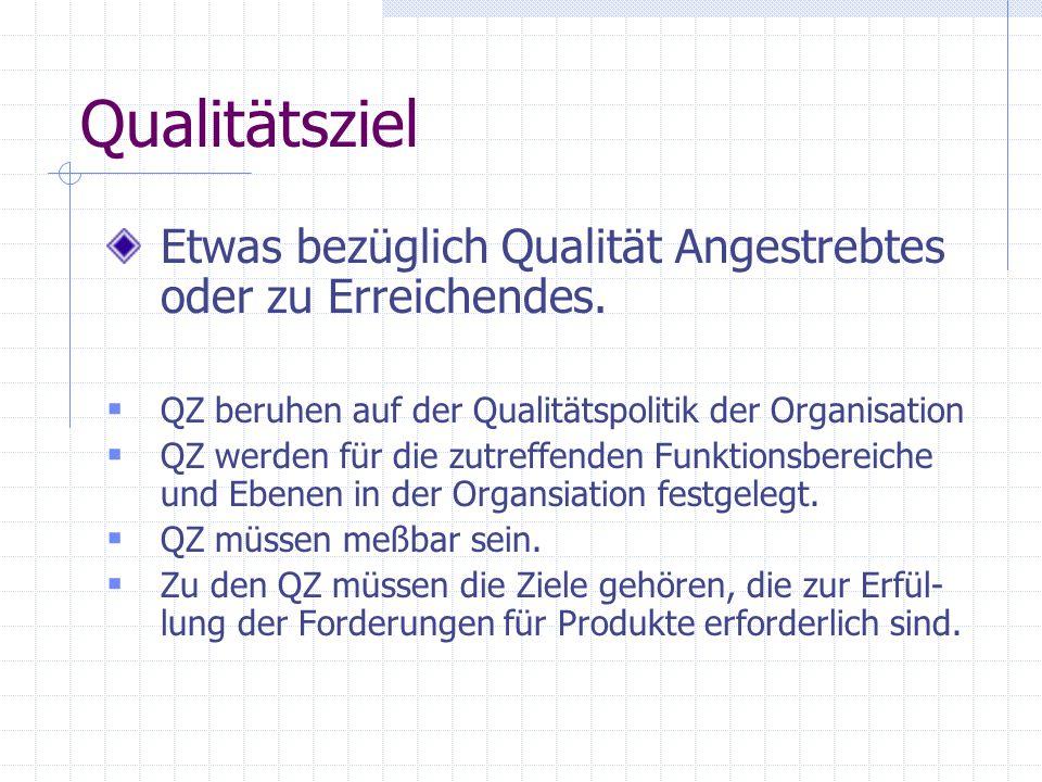 Qualitätsziel Etwas bezüglich Qualität Angestrebtes oder zu Erreichendes. QZ beruhen auf der Qualitätspolitik der Organisation.