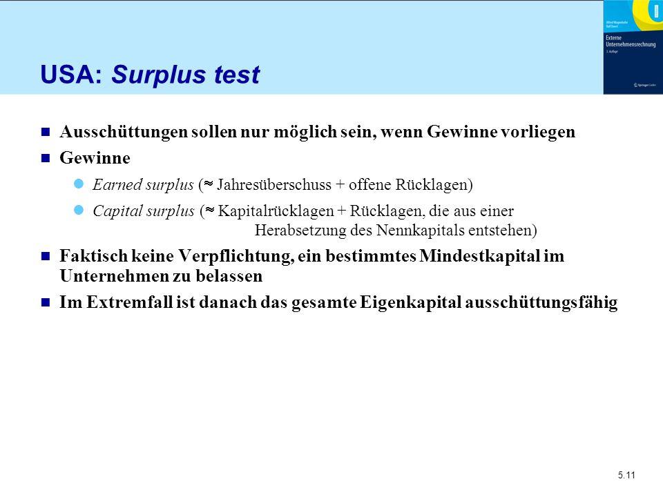 USA: Surplus test Ausschüttungen sollen nur möglich sein, wenn Gewinne vorliegen. Gewinne. Earned surplus ( Jahresüberschuss + offene Rücklagen)