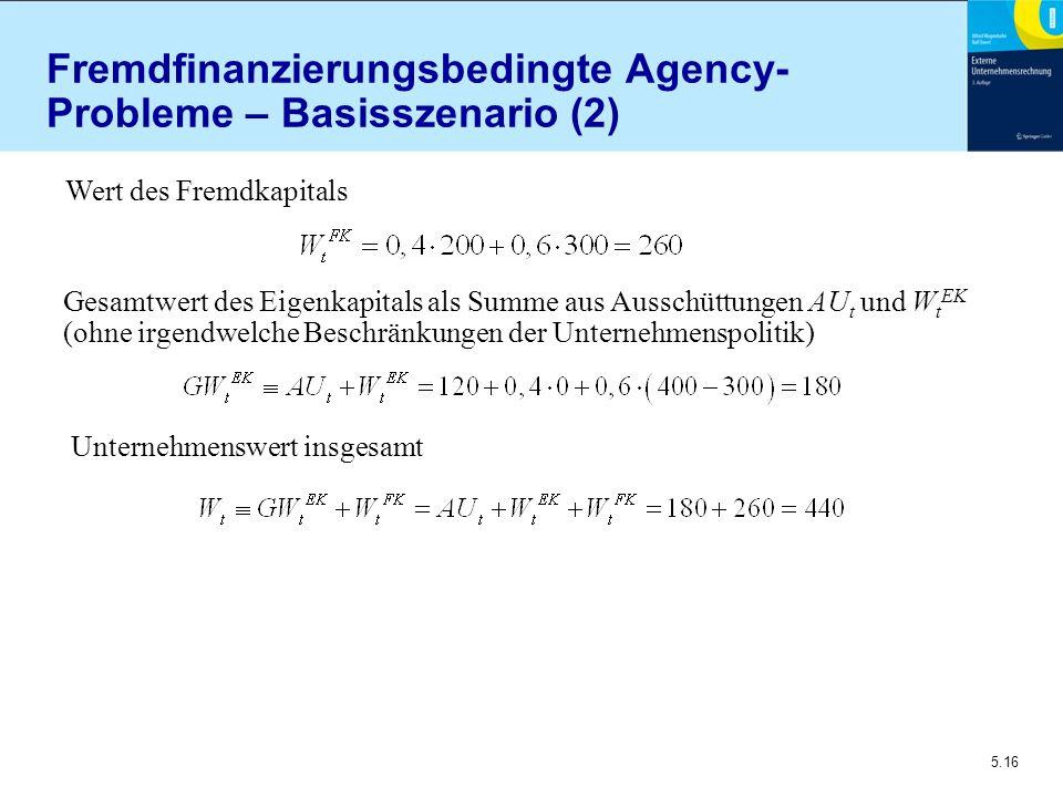 Fremdfinanzierungsbedingte Agency-Probleme – Basisszenario (2)