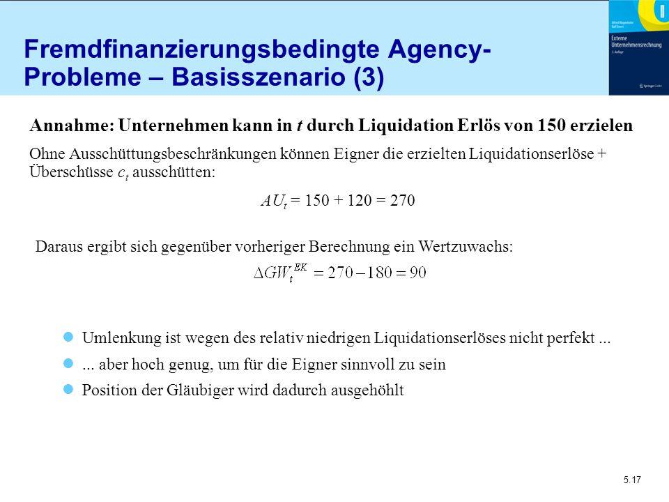 Fremdfinanzierungsbedingte Agency-Probleme – Basisszenario (3)
