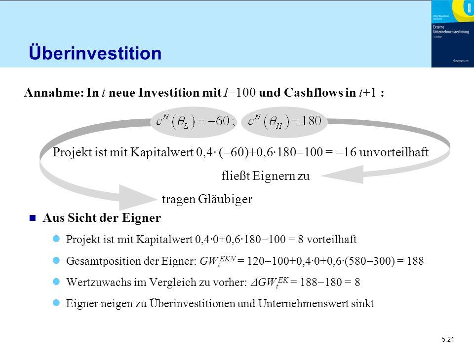 Projekt ist mit Kapitalwert 0,4· (60)+0,6·180100 = 16 unvorteilhaft