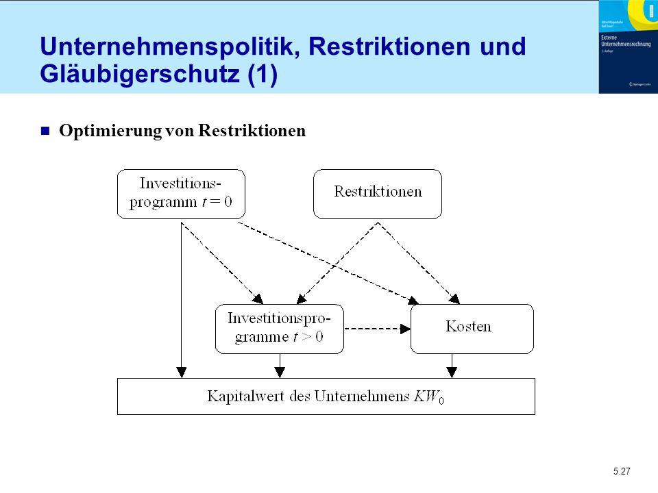 Unternehmenspolitik, Restriktionen und Gläubigerschutz (1)