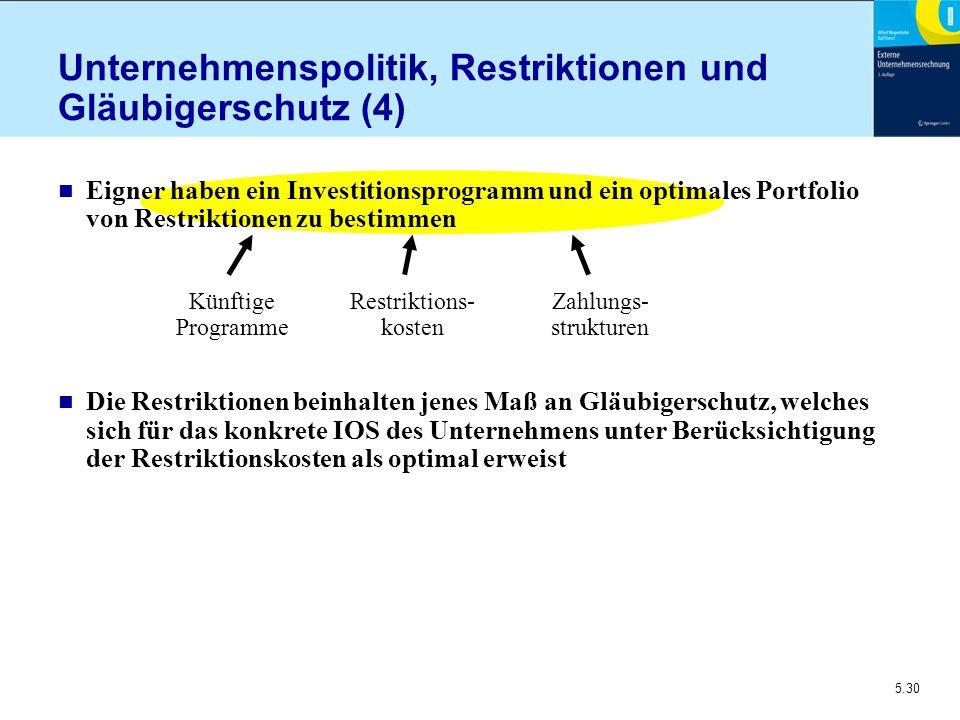 Unternehmenspolitik, Restriktionen und Gläubigerschutz (4)