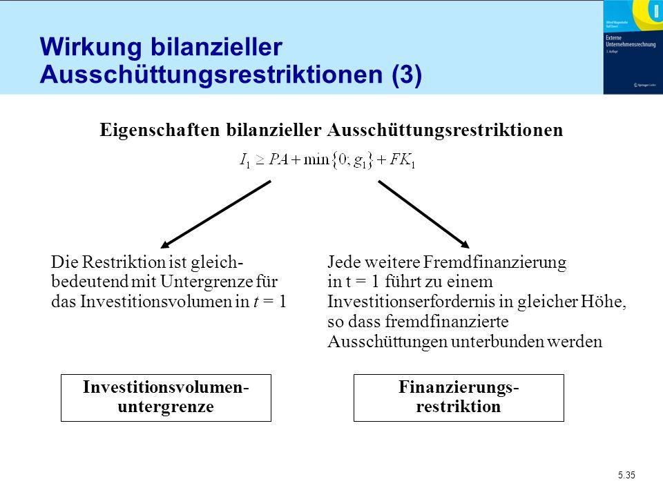 Wirkung bilanzieller Ausschüttungsrestriktionen (3)