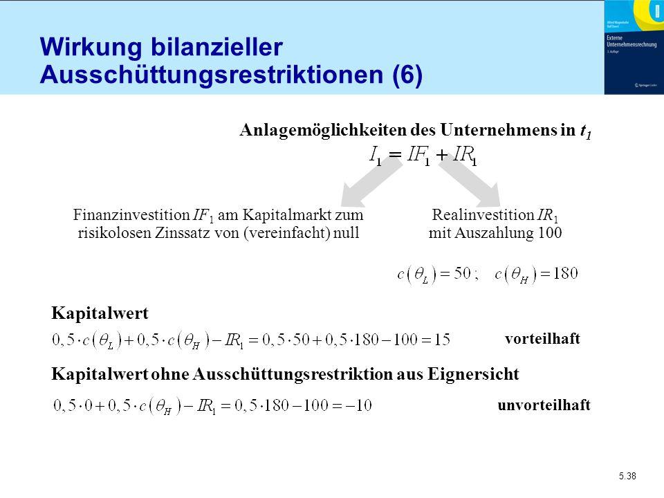 Wirkung bilanzieller Ausschüttungsrestriktionen (6)