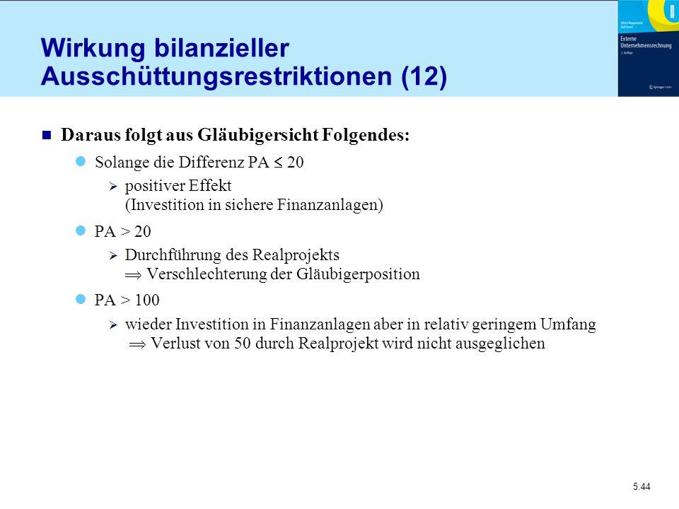 Wirkung bilanzieller Ausschüttungsrestriktionen (12)