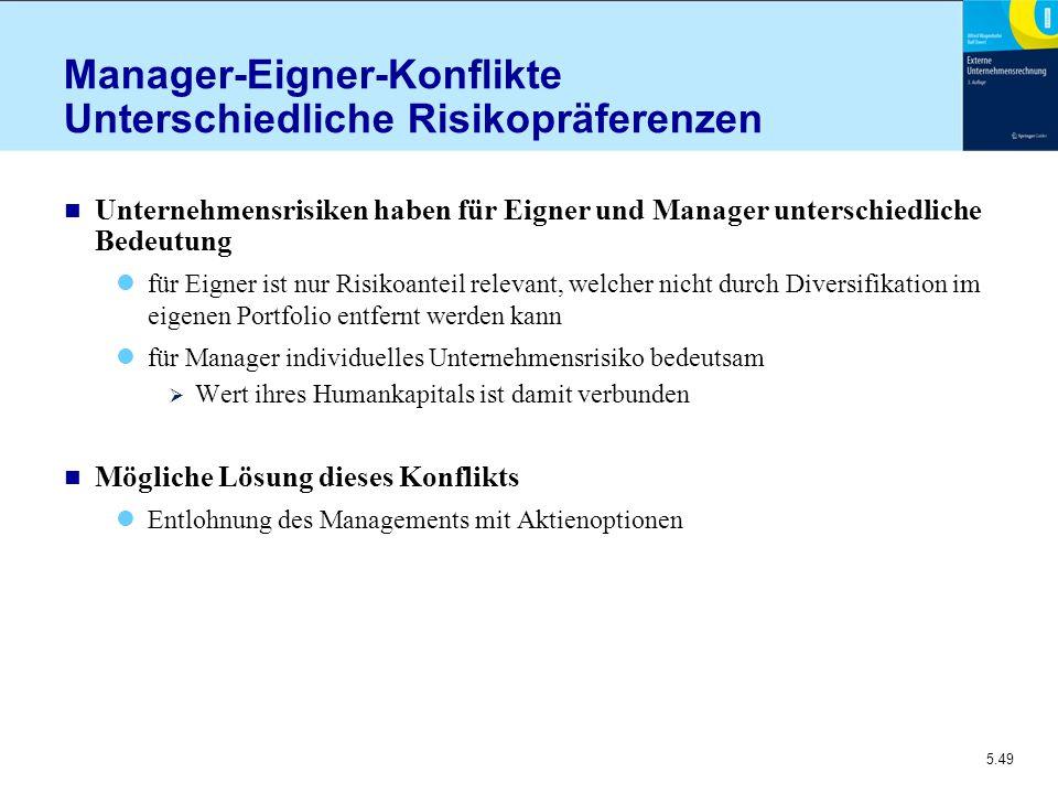 Manager-Eigner-Konflikte Unterschiedliche Risikopräferenzen