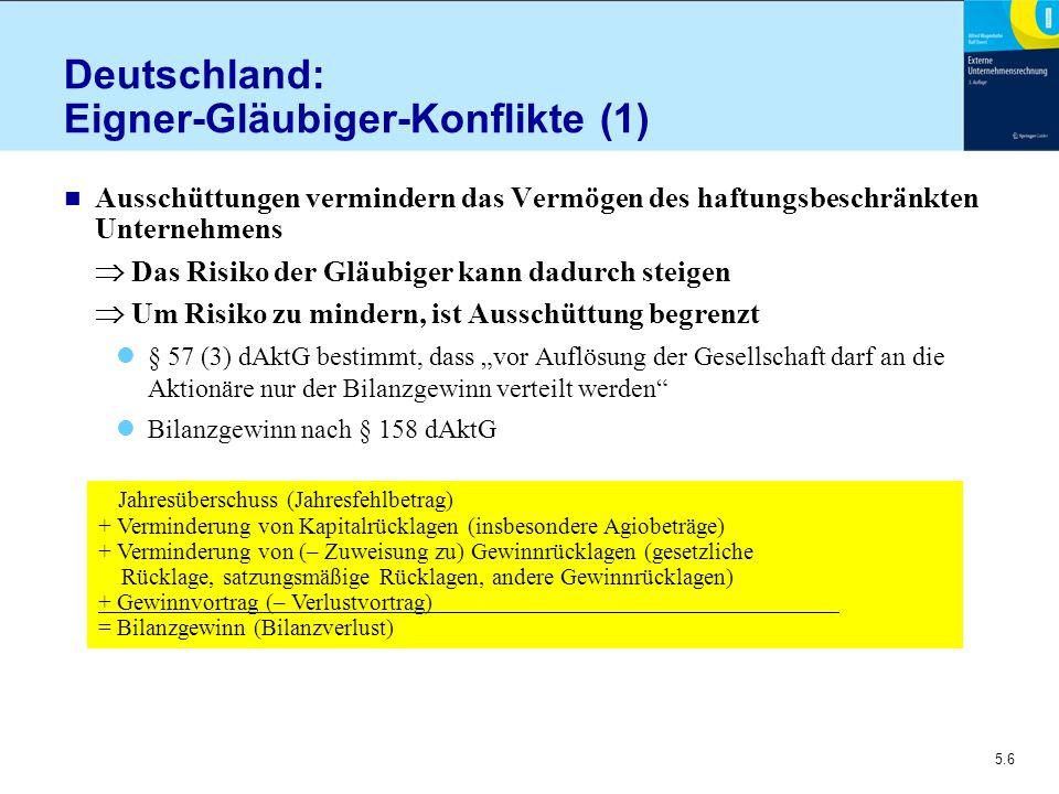 Deutschland: Eigner-Gläubiger-Konflikte (1)