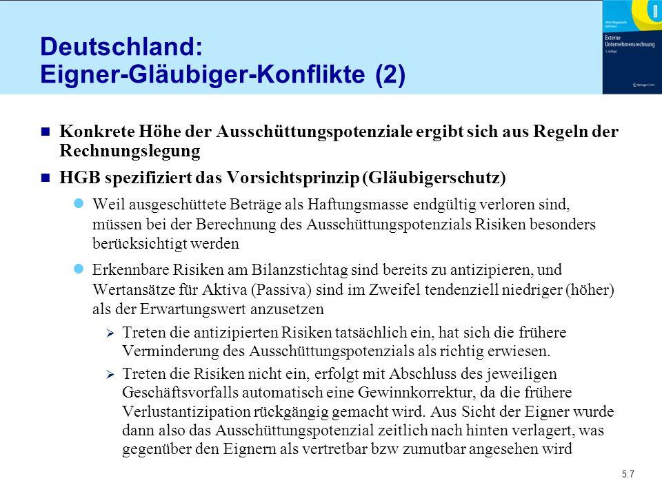 Deutschland: Eigner-Gläubiger-Konflikte (2)