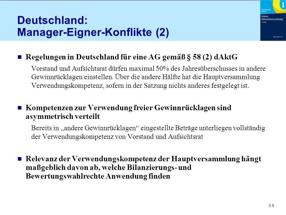 Deutschland: Manager-Eigner-Konflikte (2)