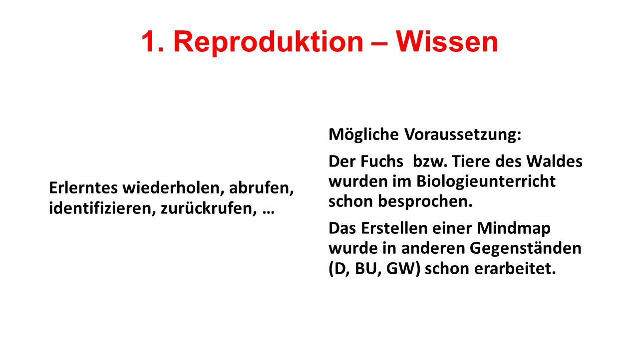 1. Reproduktion – Wissen Mögliche Voraussetzung:
