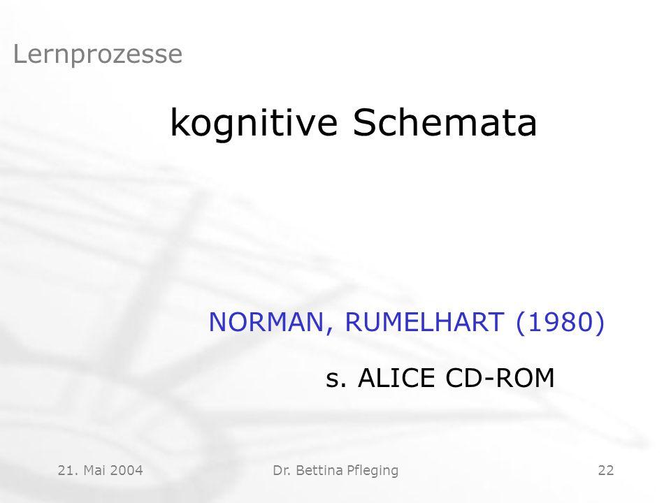 kognitive Schemata Lernprozesse NORMAN, RUMELHART (1980)