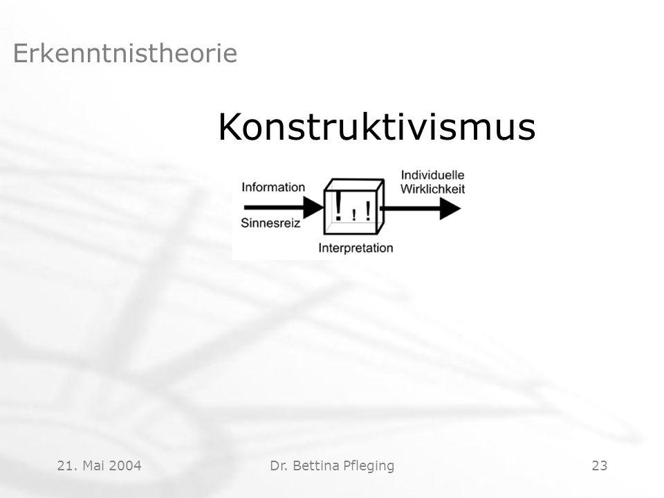 Konstruktivismus Erkenntnistheorie