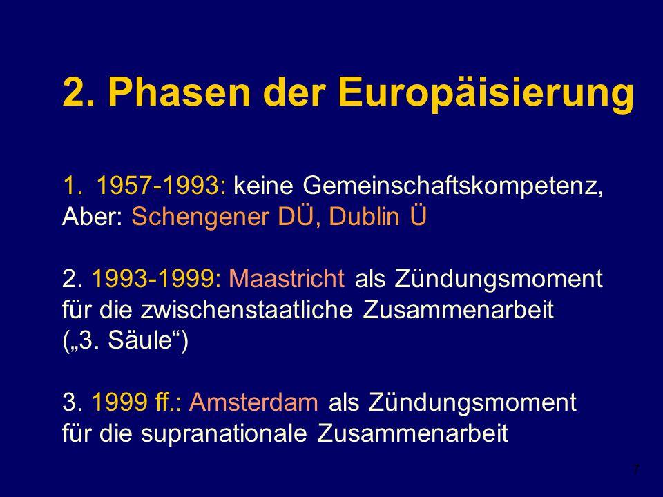 2. Phasen der Europäisierung