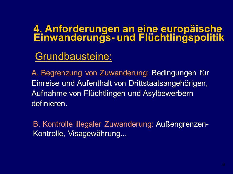 4. Anforderungen an eine europäische Einwanderungs- und Flüchtlingspolitik