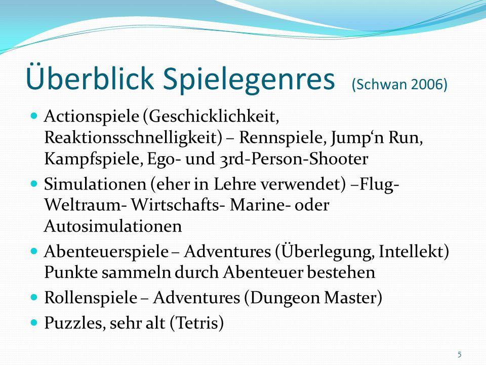 Überblick Spielegenres (Schwan 2006)