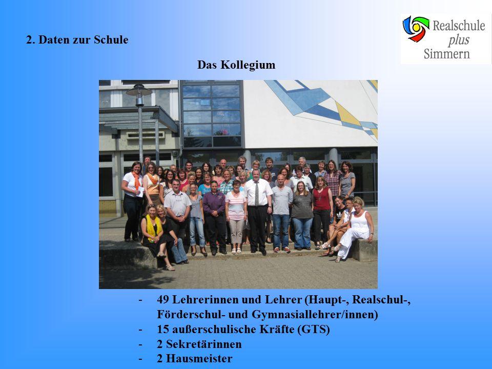 2. Daten zur Schule Das Kollegium. 49 Lehrerinnen und Lehrer (Haupt-, Realschul-, Förderschul- und Gymnasiallehrer/innen)