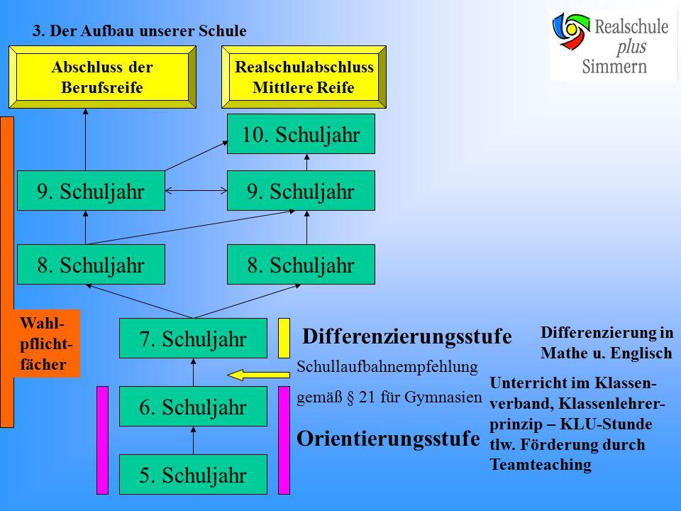 Differenzierungsstufe