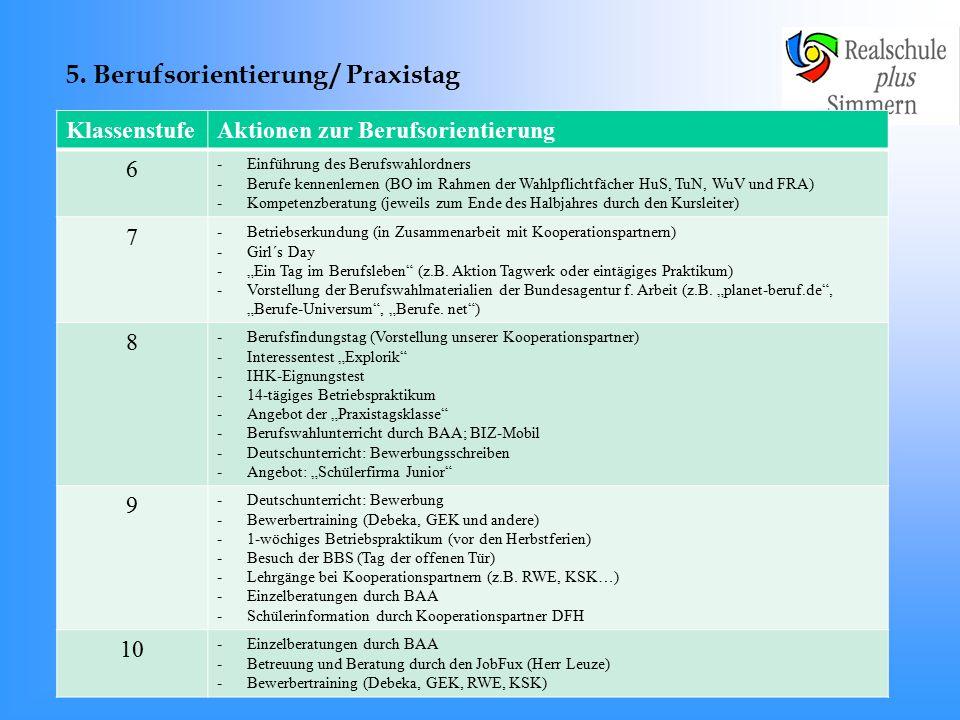 5. Berufsorientierung / Praxistag