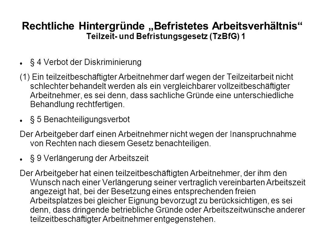 """Rechtliche Hintergründe """"Befristetes Arbeitsverhältnis Teilzeit- und Befristungsgesetz (TzBfG) 1"""