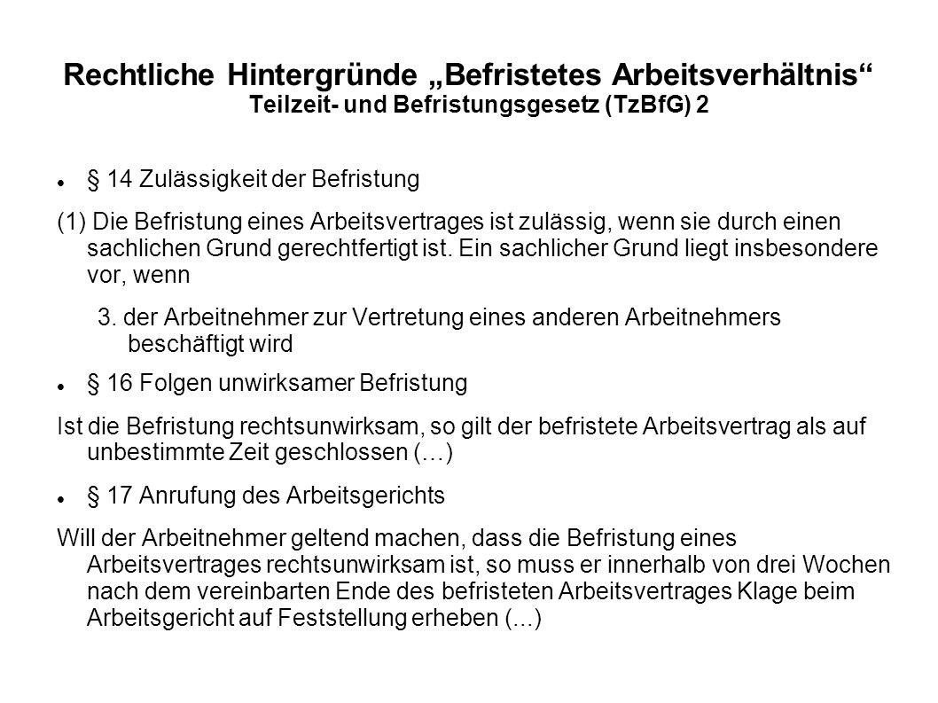 """Rechtliche Hintergründe """"Befristetes Arbeitsverhältnis Teilzeit- und Befristungsgesetz (TzBfG) 2"""