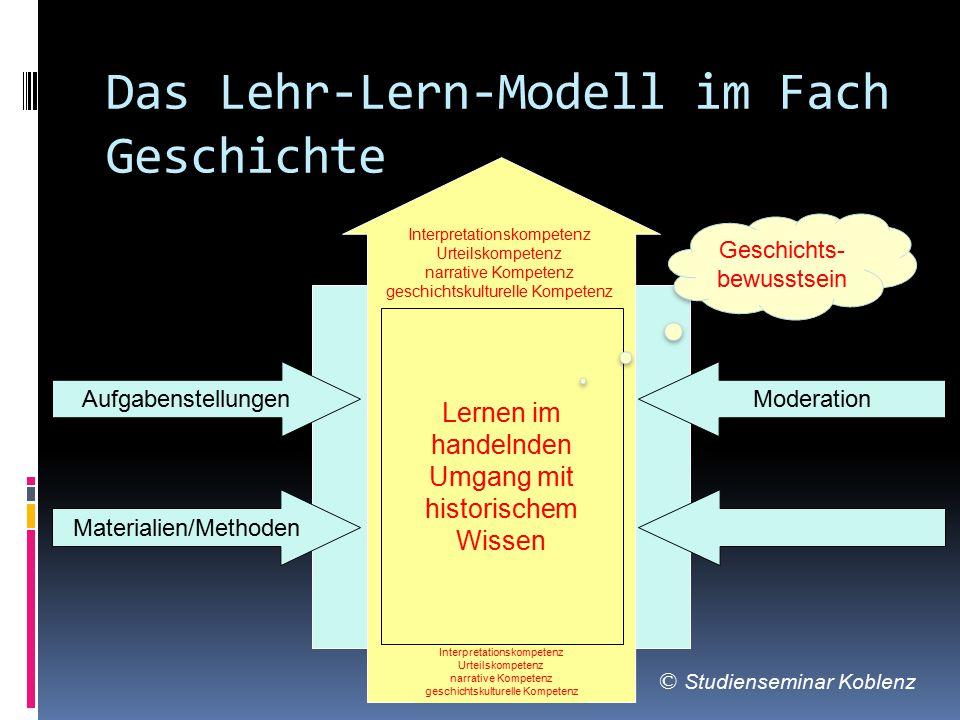 Das Lehr-Lern-Modell im Fach Geschichte